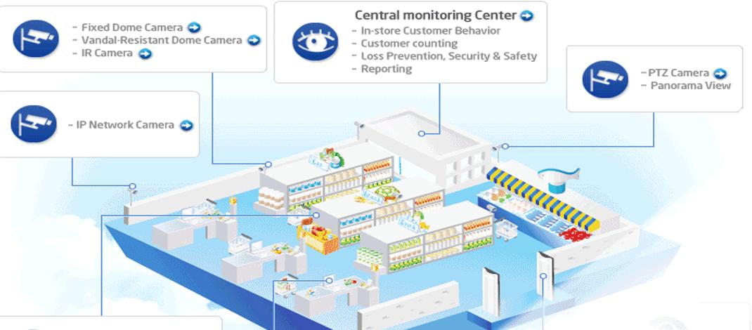 Pentingnya Security Sistem